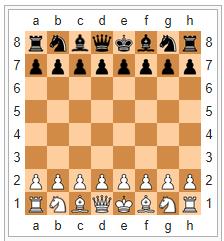 A Abertura no Xadrez (Parte 2)
